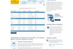 AnyOption úvodní stránka brokera
