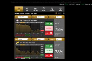 Obchodní platforma OX Markets
