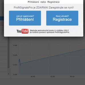 Platforma ProfitSignalsPro je podvod