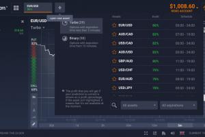 Přehled aktiv na demo platformě IQ Option