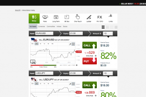 Recenze - BinaryTilt obchodní platforma