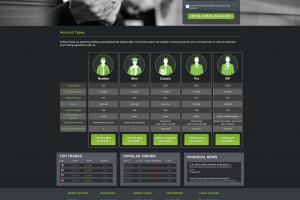Typologie obchodních účtů (www.buzztrade.com)
