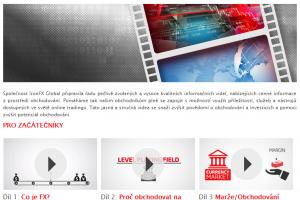 Vzdělávací videa u IronFX