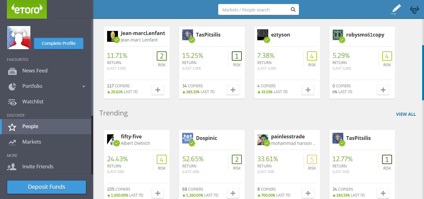 Platformy forex ranking