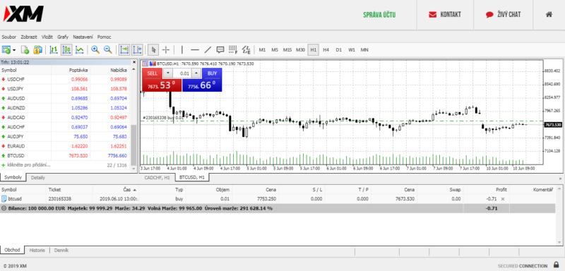 Broker XM.com nabízí bezplatný demo účet