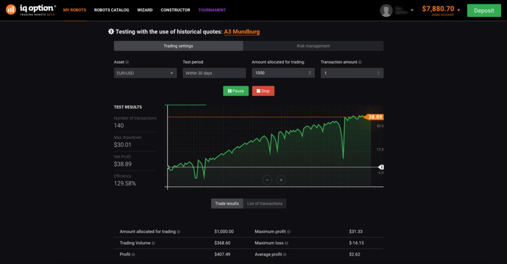 Nástroj na backtesting na platformě IQ Option Trading Robots