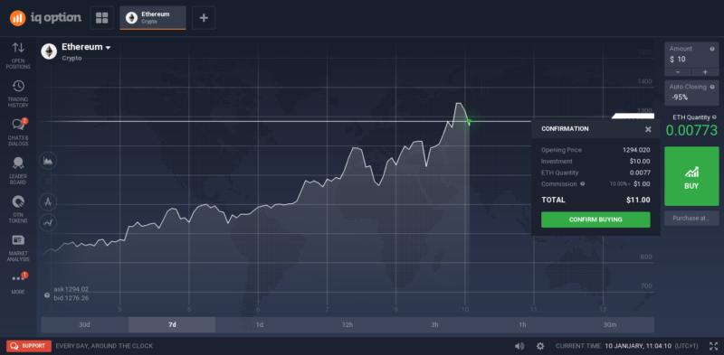 Kde koupit Ethereum - obchodování kryptoměny u brokera IQ Option