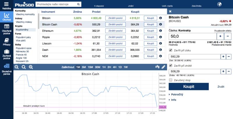 Jak koupit Bitcoin Cash – obchodování umožňuje například Plus500