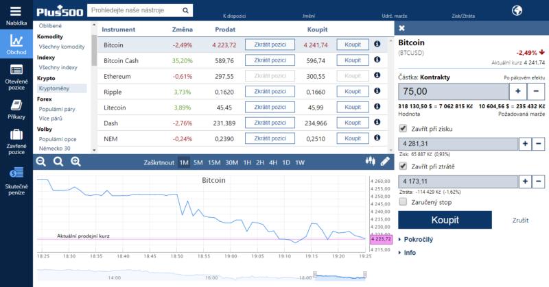 Bitcoin nákup – obchodování kryptoměn umožňuje například broker Plus500
