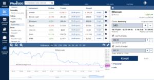 Kde koupit Ethereum – obchodování kryptoměny umožňuje broker Plus500