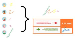 Princip kruhového podpisu