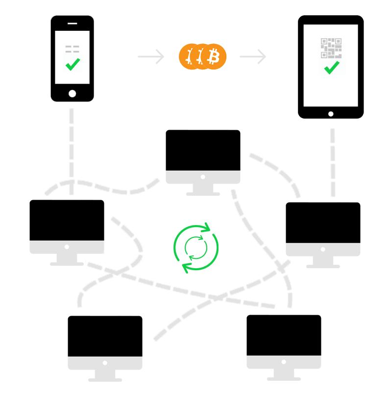Těžba Bitcoinu - princip miningu digitální měny