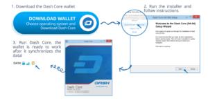 Postup instalace peněženky