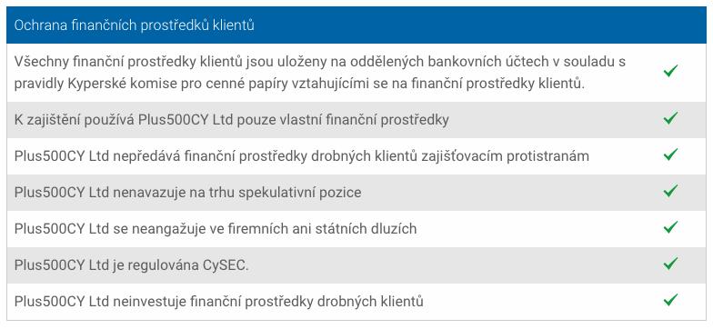 Zabezpečení financí klientů je na vysoké úrovni