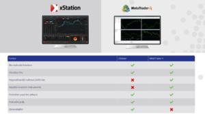 FX Global - obchodní platformy
