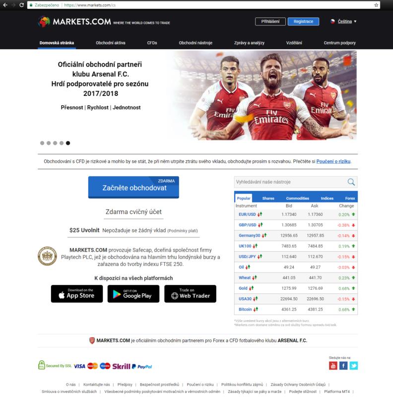 Internetová stránka společnosti Markets.com