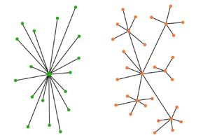 Kryptoměny: Centralizovaná vs. decentralizovaná síť