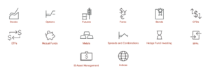 Obchodní instrumenty z nabídky IB