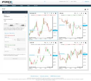Obchodní platforma brokerské společnosti
