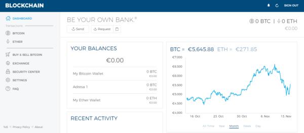 Online peněženka Blockchain.info