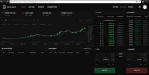 Platforma burzy Coinmate