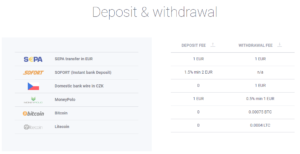 Poplatky za vklady a výběry u Coinmate