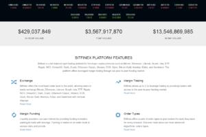Recenze a zkušenosti - Bitfinex