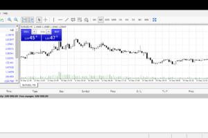Obchodní platforma brokera