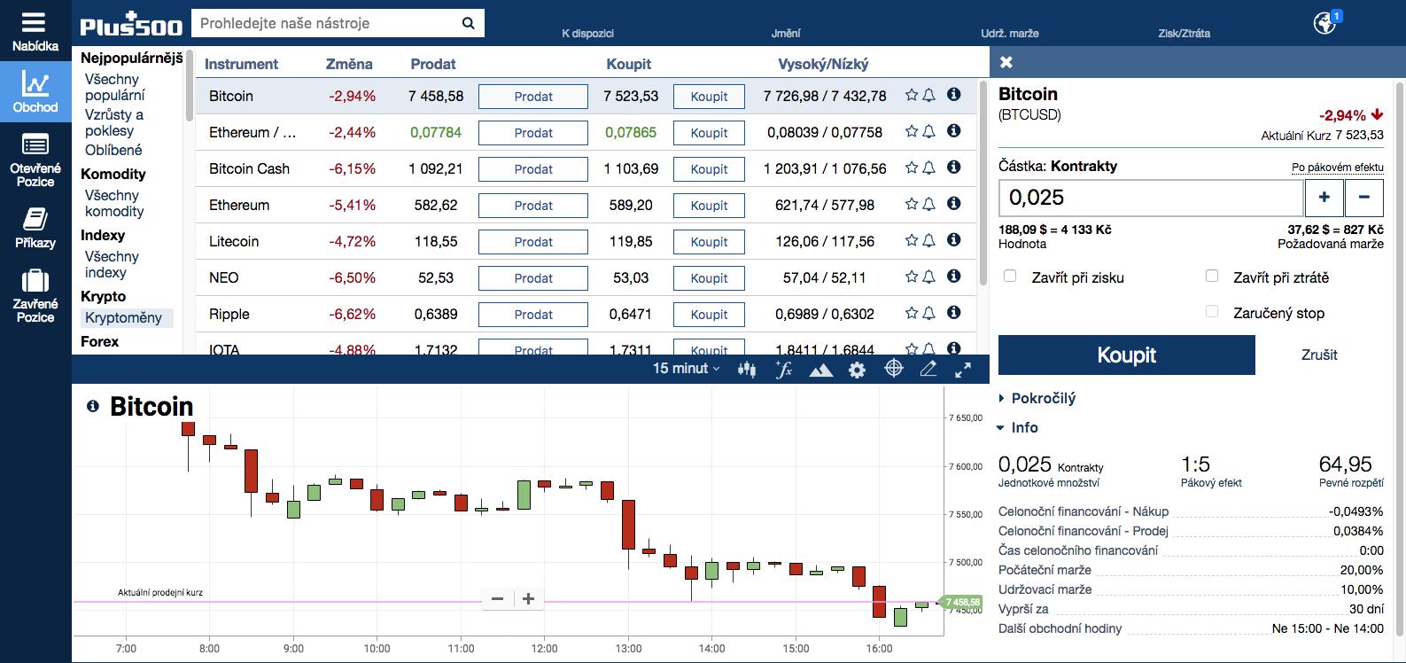 deposito bitcoin brokers forex