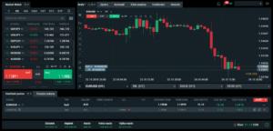 Testovací demo účet u brokera XTB
