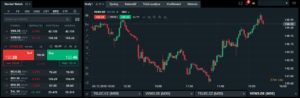 Nákup a prodej akciových CFD
