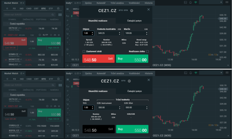 Nákup klasické akcie (DOLE) vs. akciového CFD (NAHOŘE)