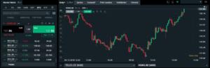 Návod na obchodování s akciemi - platforma XTB