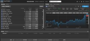 Platforma komoditního brokera SAXO