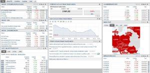 Webová obchodní platforma brokera