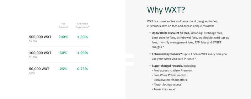 Slevy a výhody pro držitele tokenu WXT