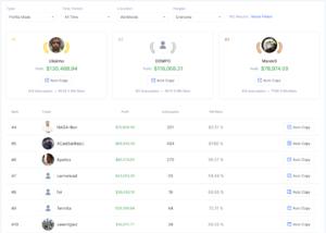Sociální trading na platformě brokera