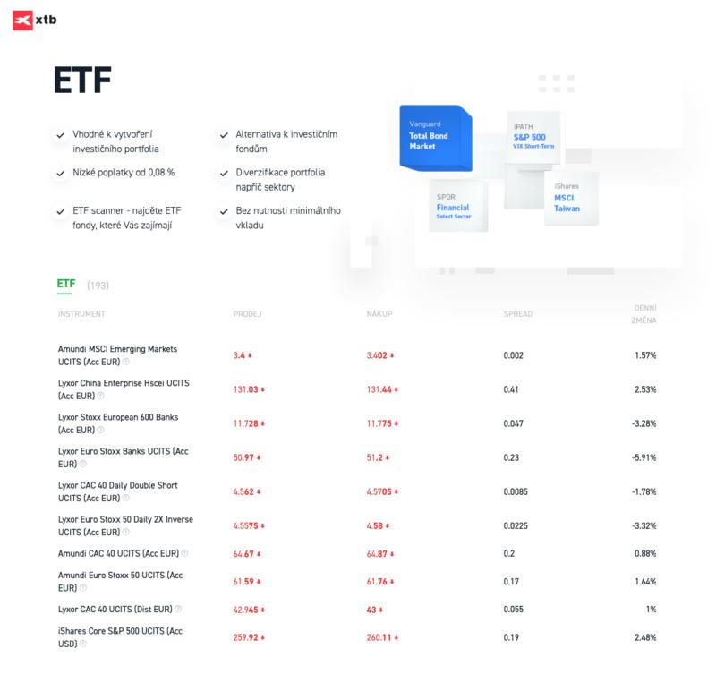 Komoditní ETF naleznete například u brokera XTB