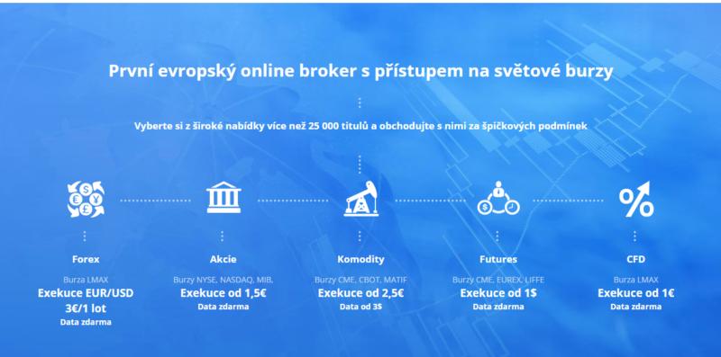 Přehled dostupných instrumentů na platformě brokera