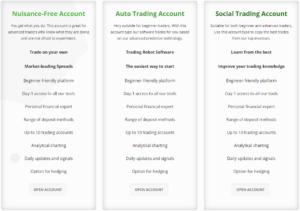 Přehled obchodních účtů