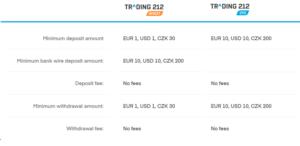 Vklady a výběry u účtů INVEST a CFD