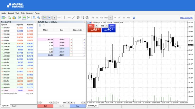 Platforma brokera Admiral Markets