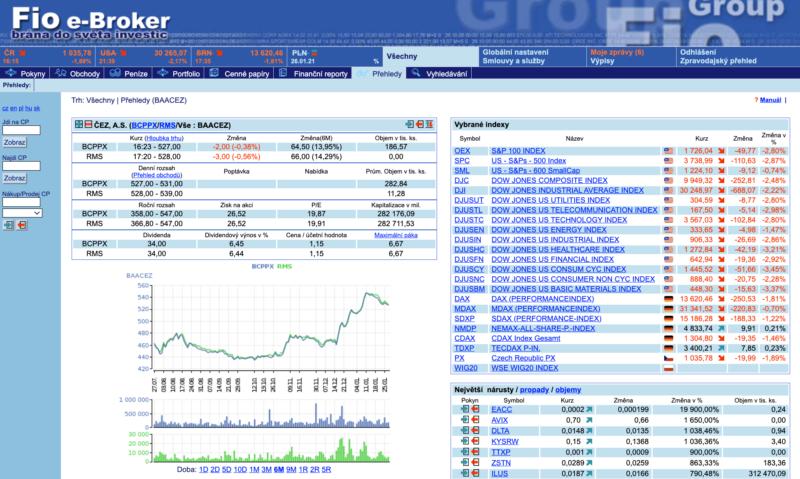 Platforma FIO eBroker (sekce Přehledy)