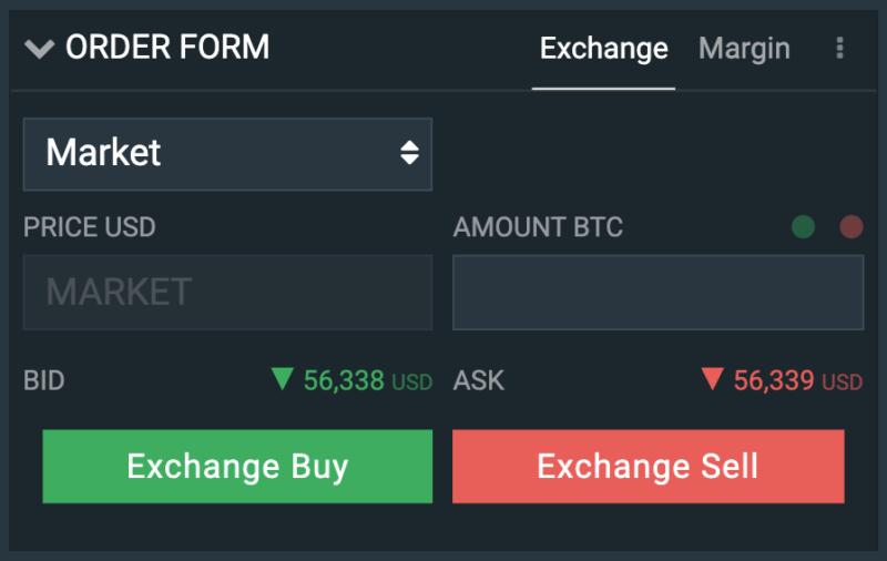Tržní objednávka