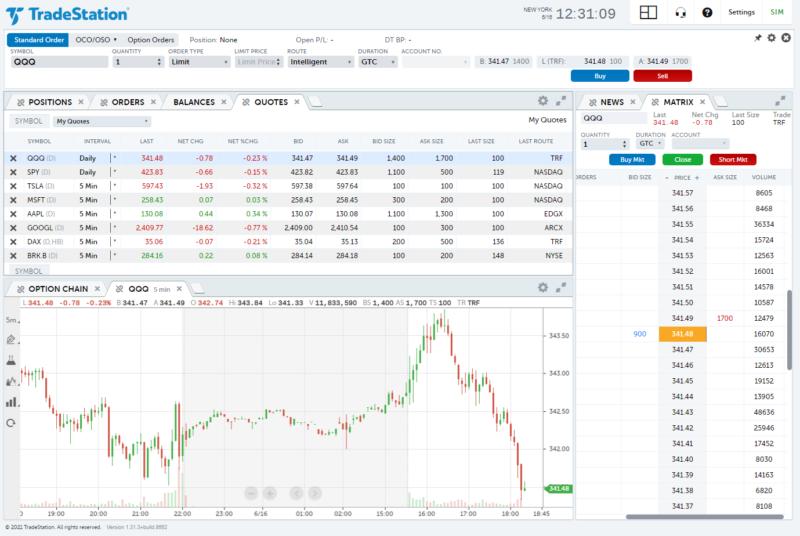 Obchodní platforma TradeStation