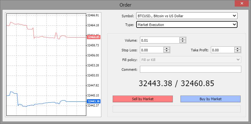 Příkaz Market order
