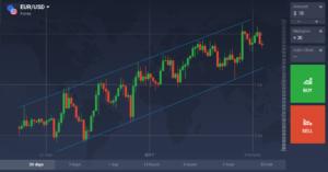 Jednoduché strategie pro forex a cfd: Trendové obchodování